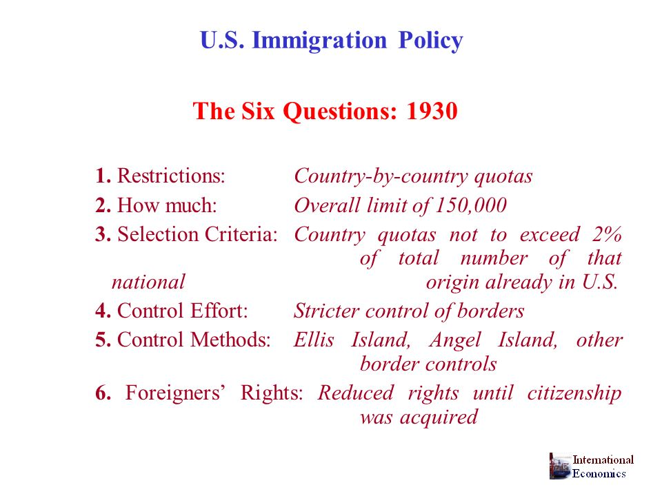 U.S. Immigration Policy The Six Questions: 1930