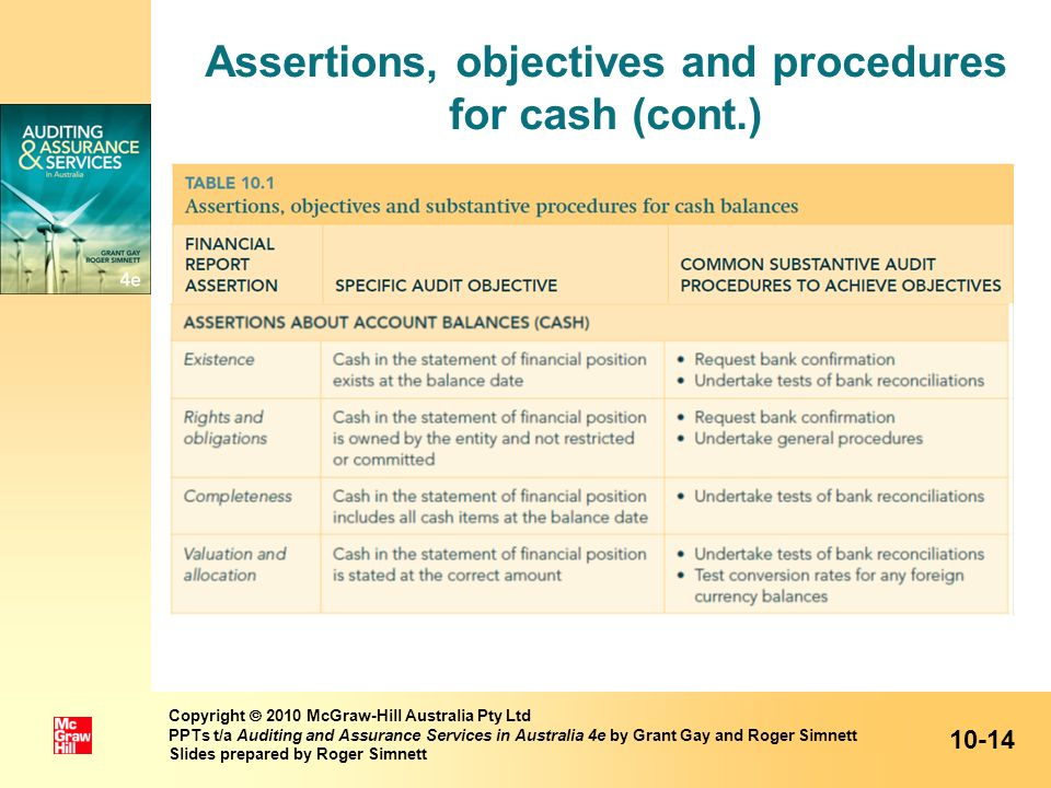 Assertions, objectives and procedures for cash (cont.)