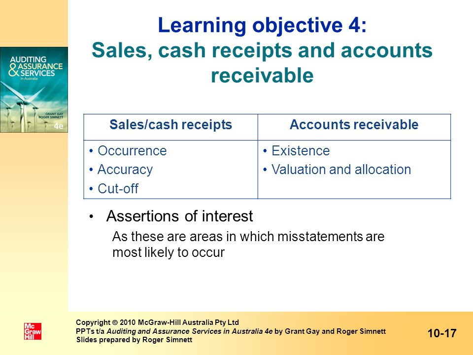 Learning objective 4: Sales, cash receipts and accounts receivable
