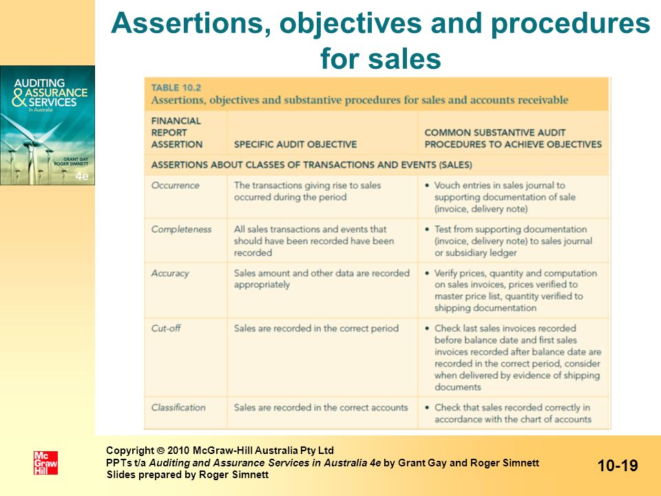Assertions, objectives and procedures for sales