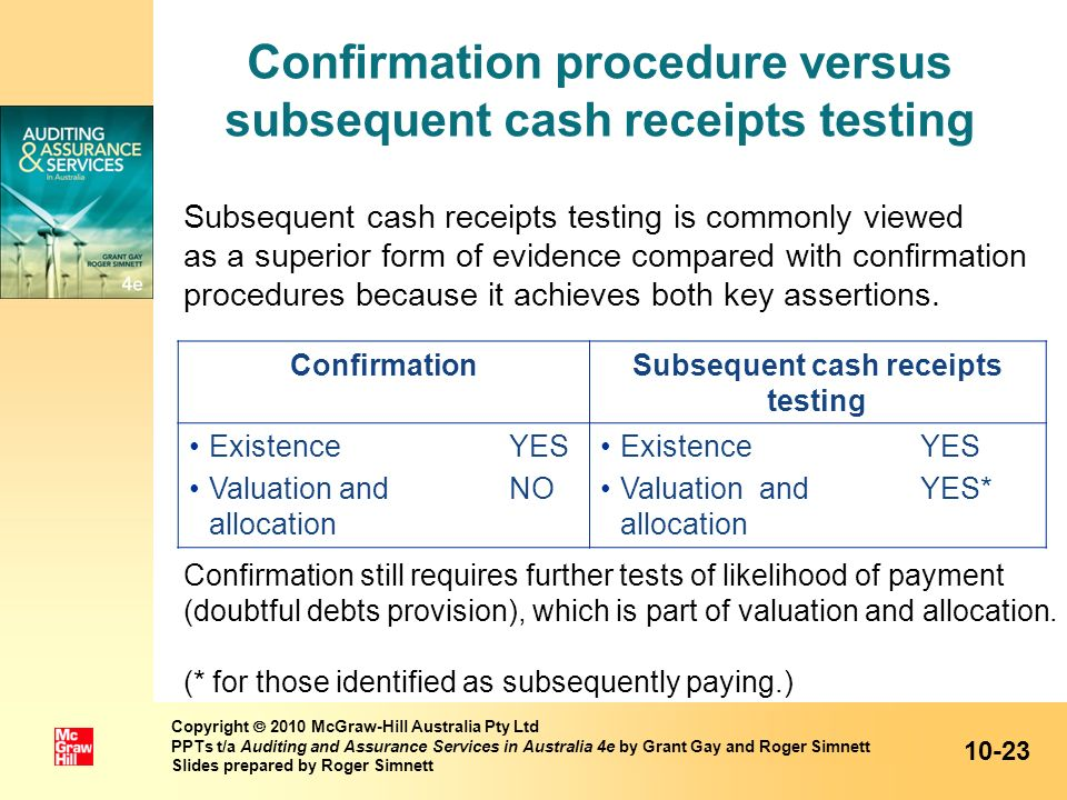 Confirmation procedure versus subsequent cash receipts testing