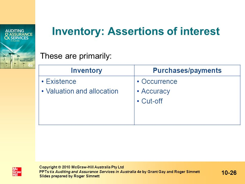 Inventory: Assertions of interest