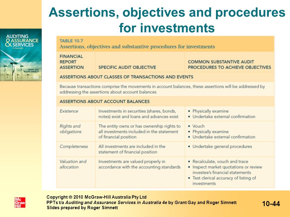 Assertions, objectives and procedures for investments