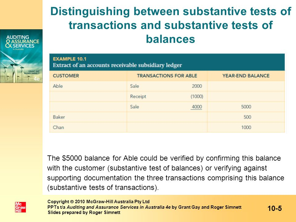 Distinguishing between substantive tests of transactions and substantive tests of balances