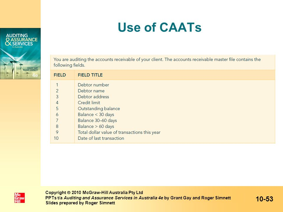 Use of CAATs Copyright  2010 McGraw-Hill Australia Pty Ltd PPTs t/a Auditing and Assurance Services in Australia 4e by Grant Gay and Roger Simnett.