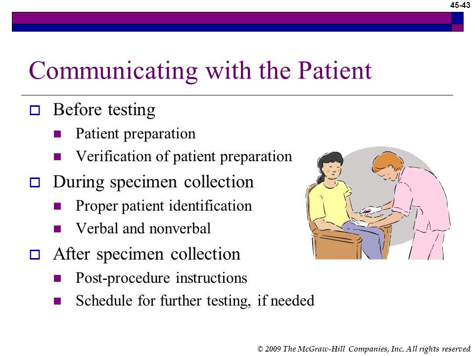 Communicating with the Patient