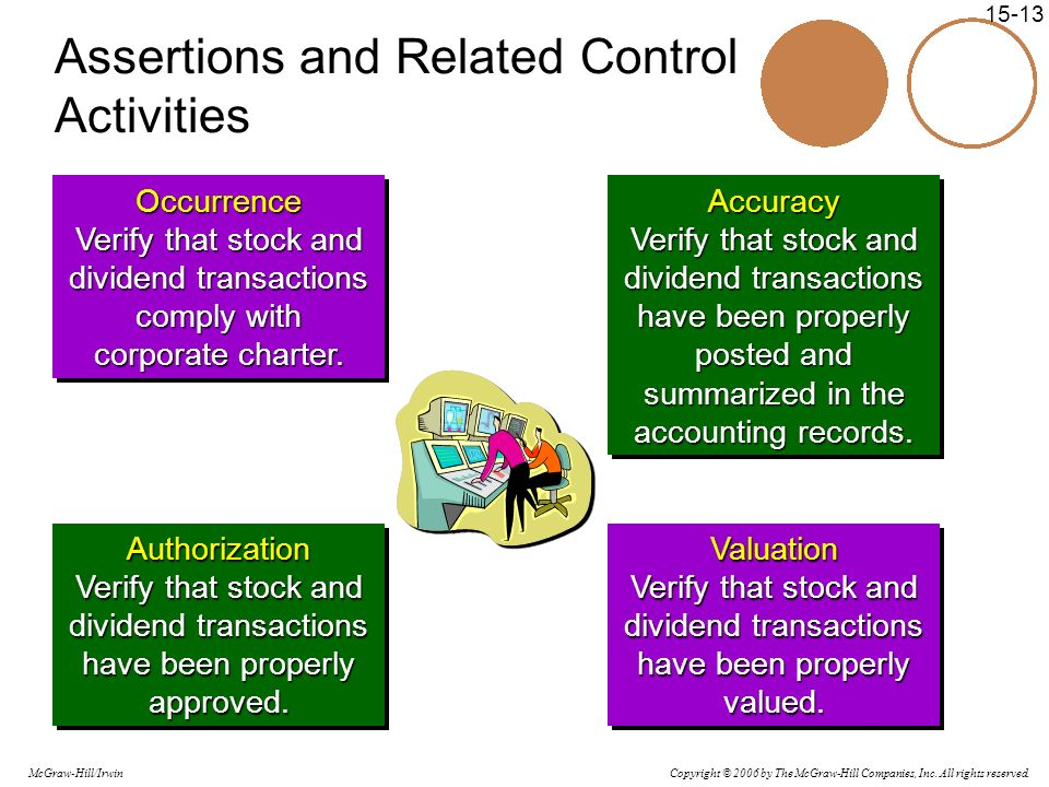 Assertions and Related Control Activities