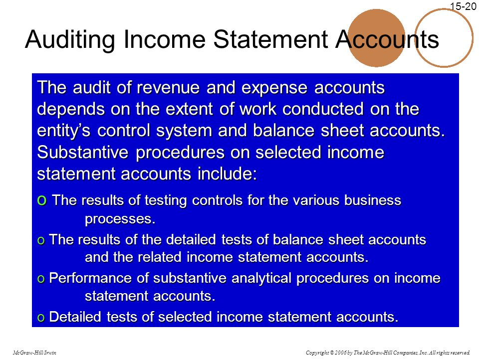 Auditing Income Statement Accounts