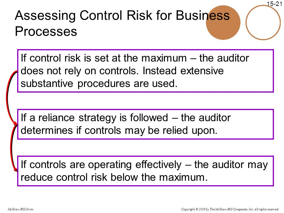 Assessing Control Risk for Business Processes