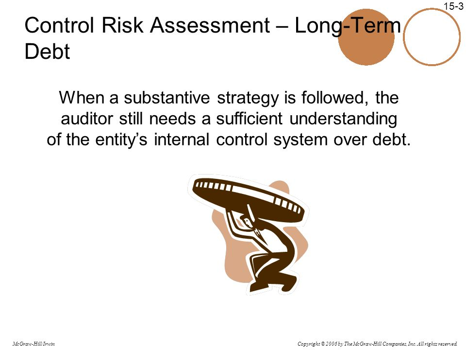 Control Risk Assessment – Long-Term Debt