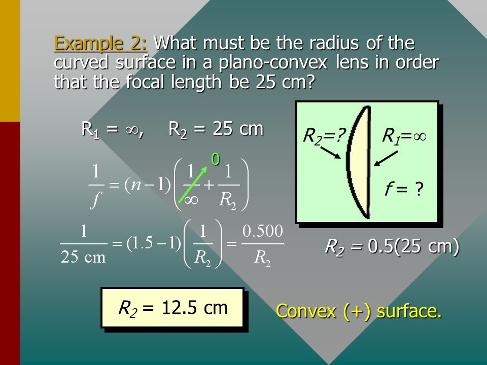 Example 2: What must be the radius of the curved surface in a plano-convex lens in order that the focal length be 25 cm