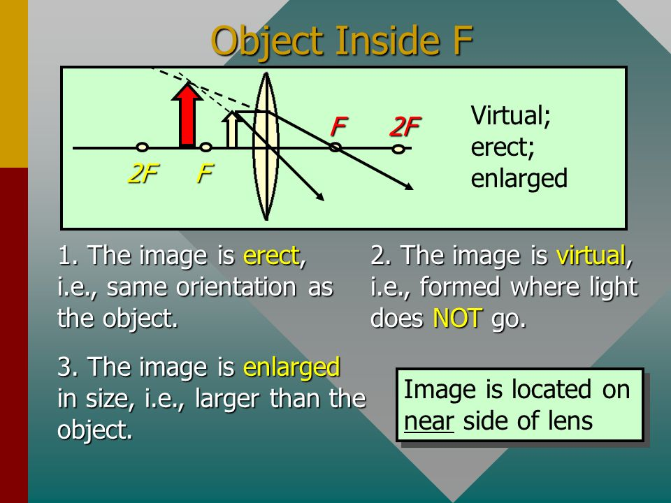Object Inside F F 2F Virtual; erect; enlarged