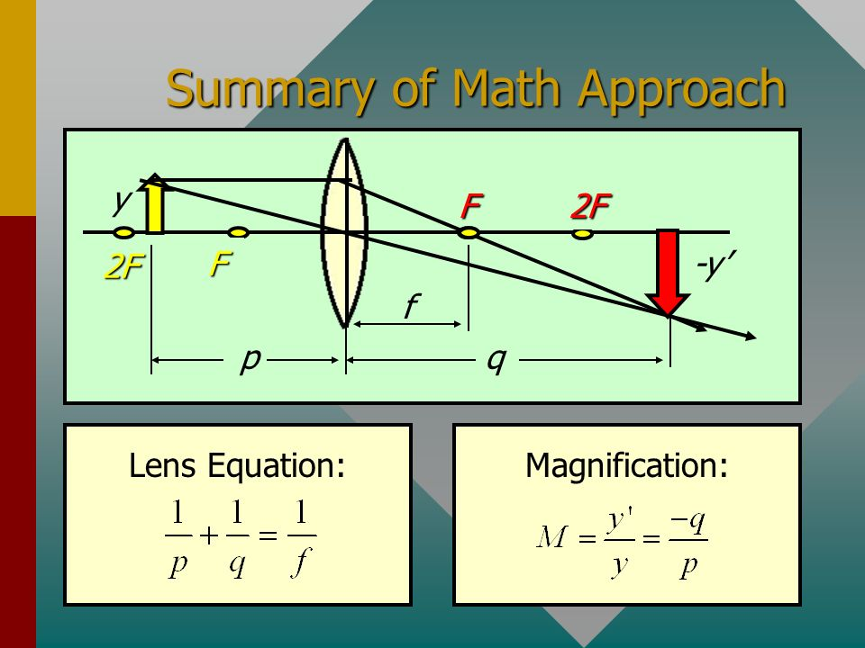 Summary of Math Approach