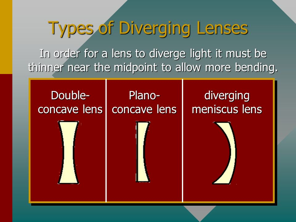 Types of Diverging Lenses