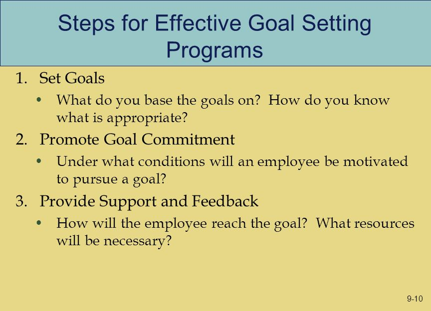 Steps for Effective Goal Setting Programs