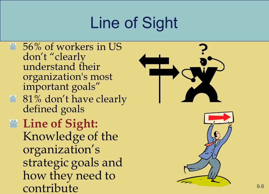 Line of Sight 56% of workers in US don't clearly understand their organization s most important goals