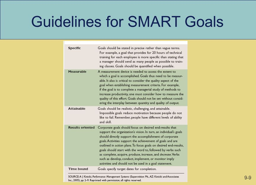 Guidelines for SMART Goals