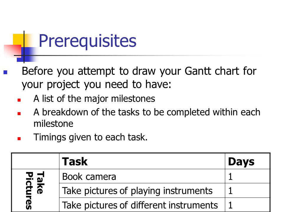 how to draw a gantt chart on paper