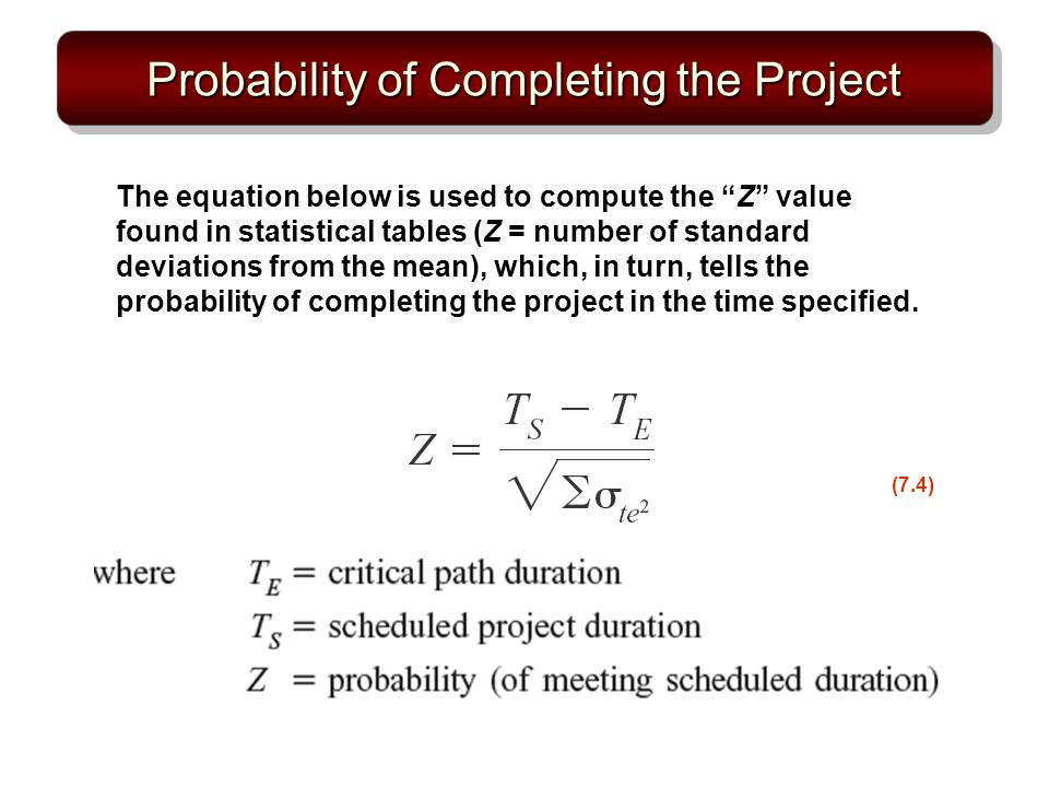 Probability of Completing the Project