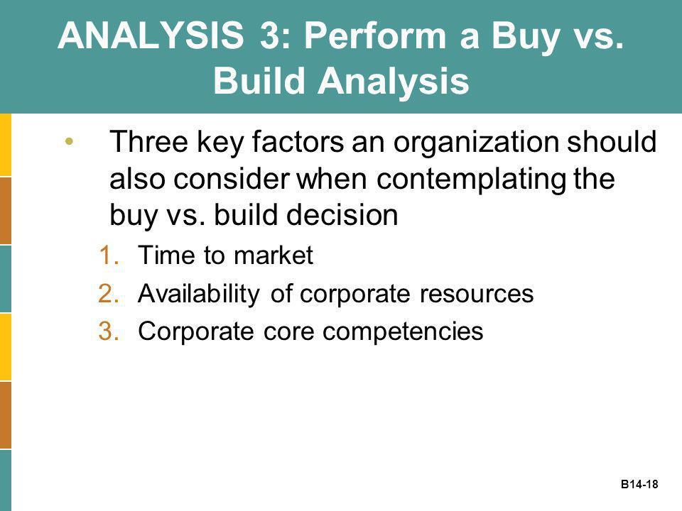 ANALYSIS 3: Perform a Buy vs. Build Analysis