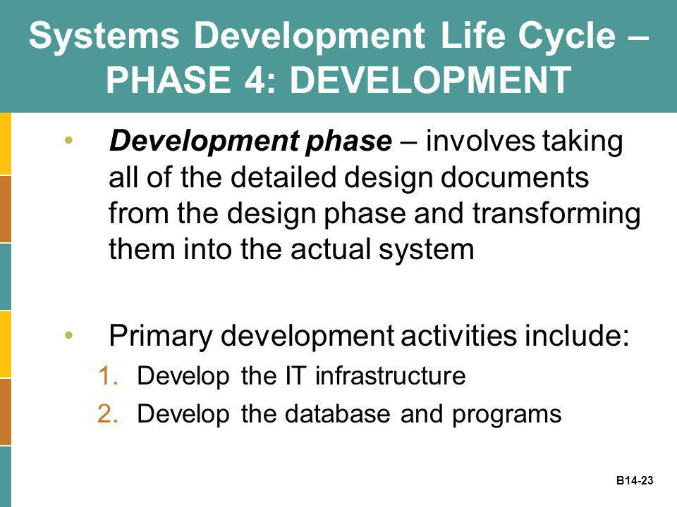 Systems Development Life Cycle – PHASE 4: DEVELOPMENT