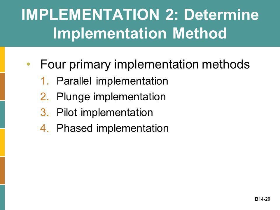 IMPLEMENTATION 2: Determine Implementation Method