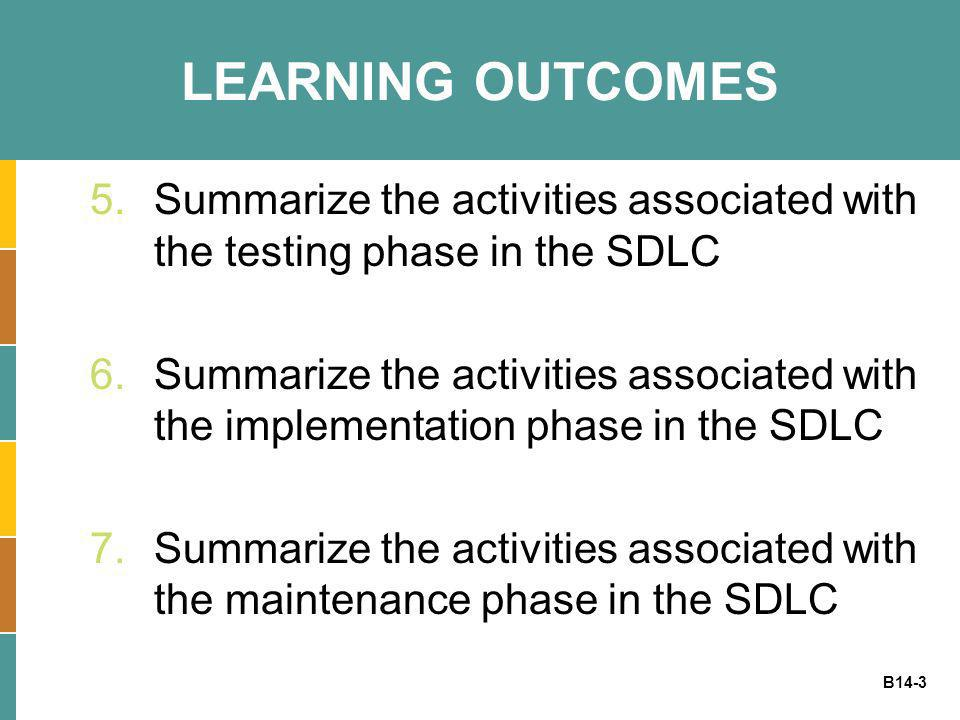 LEARNING OUTCOMES Summarize the activities associated with the testing phase in the SDLC.