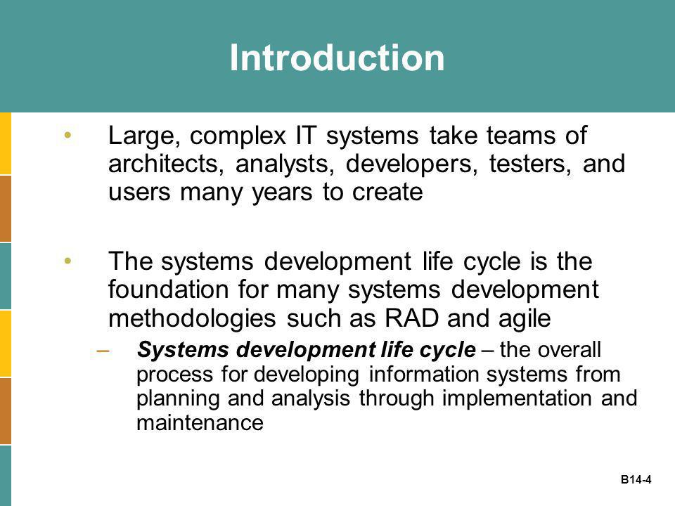 Introduction Large, complex IT systems take teams of architects, analysts, developers, testers, and users many years to create.