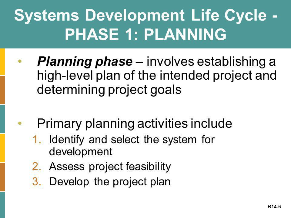 Systems Development Life Cycle - PHASE 1: PLANNING