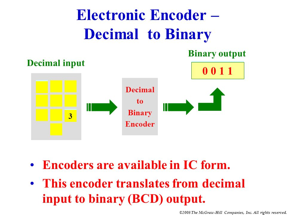 Electronic Encoder – Decimal to Binary