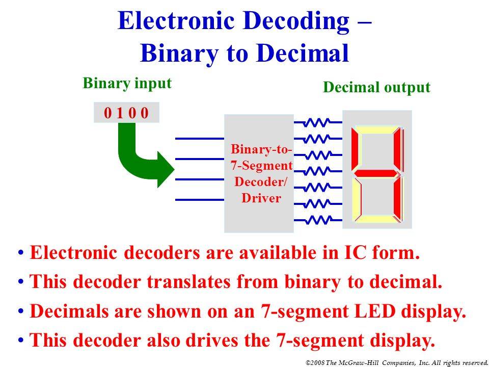 Electronic Decoding – Binary to Decimal