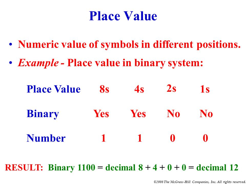 Place Value Numeric value of symbols in different positions.