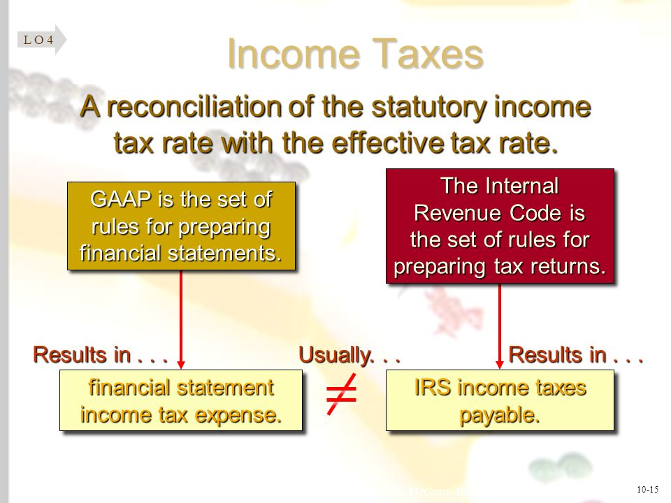 L O 4 Income Taxes. A reconciliation of the statutory income tax rate with the effective tax rate.