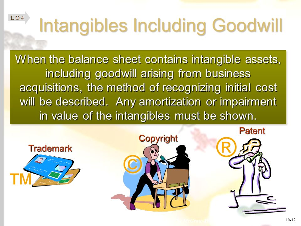 Intangibles Including Goodwill