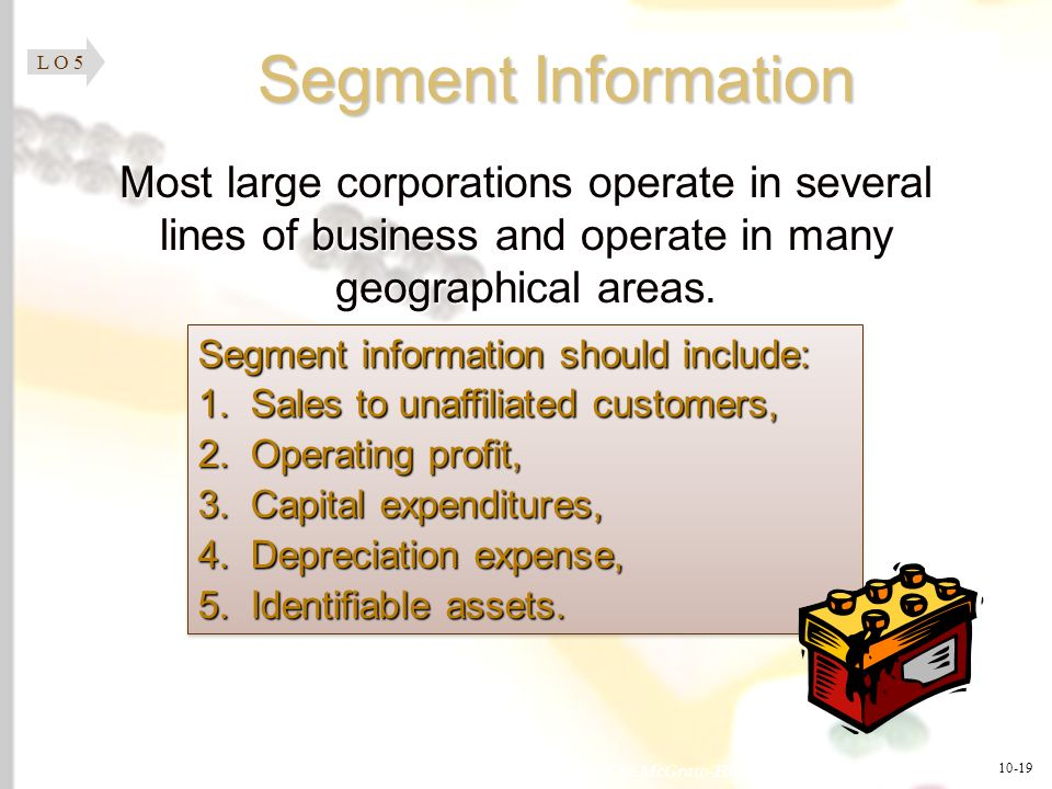 L O 5 Segment Information. Most large corporations operate in several lines of business and operate in many geographical areas.