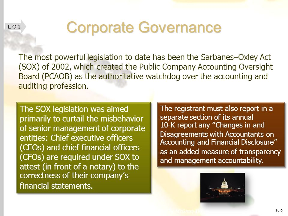 Corporate Governance L O 1.