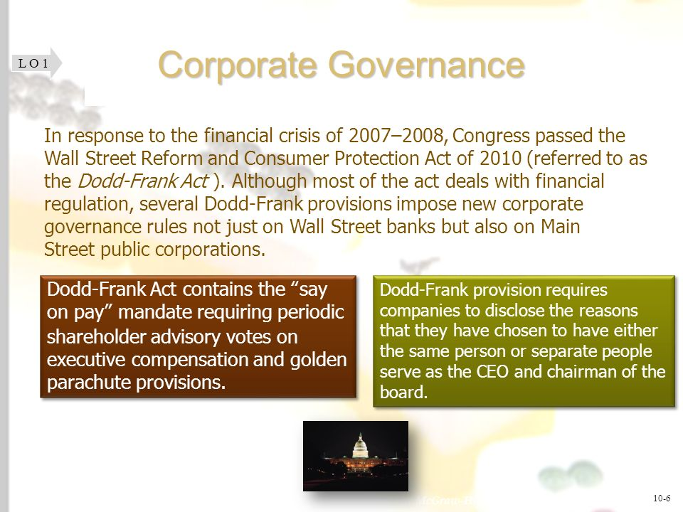 Corporate GovernanceL O 1.