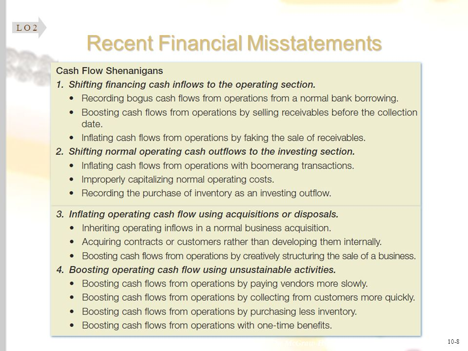 Recent Financial Misstatements