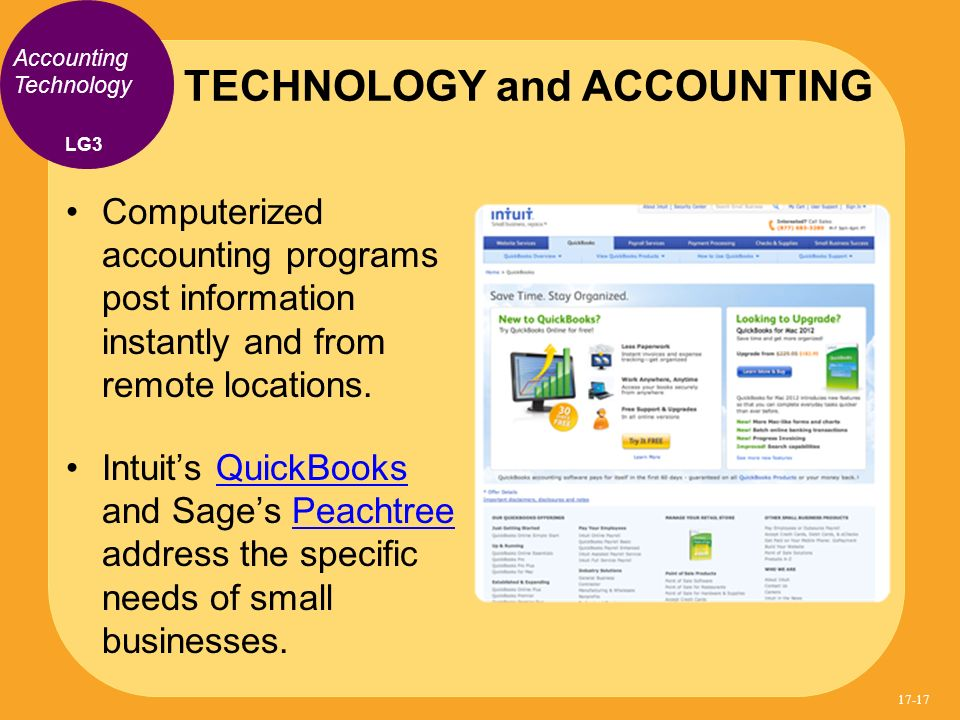 TECHNOLOGY and ACCOUNTING