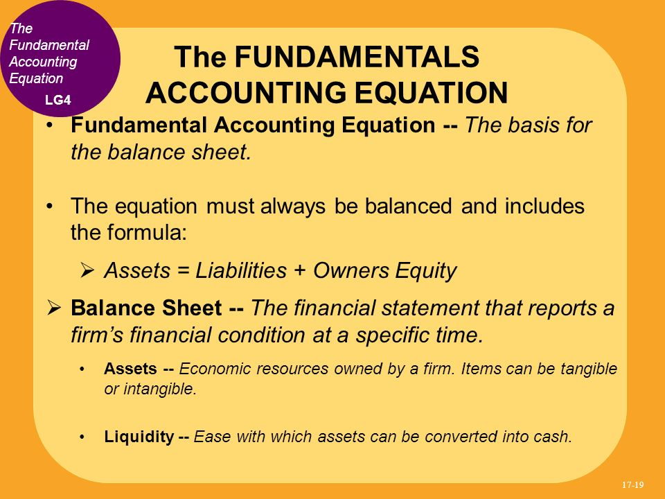 The FUNDAMENTALS ACCOUNTING EQUATION