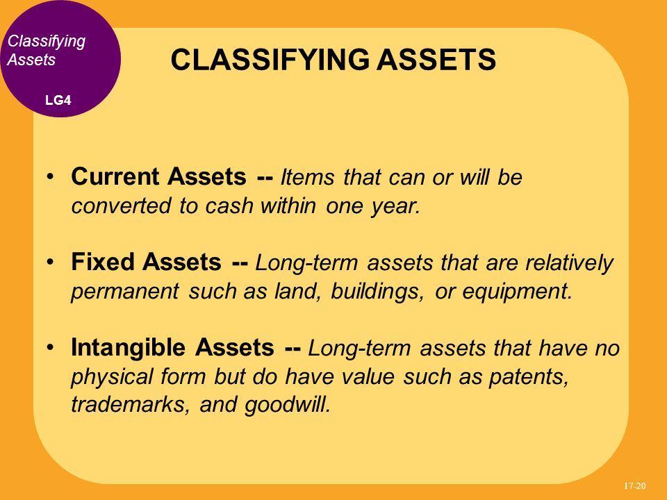CLASSIFYING ASSETS Classifying Assets. LG4. Current Assets -- Items that can or will be converted to cash within one year.