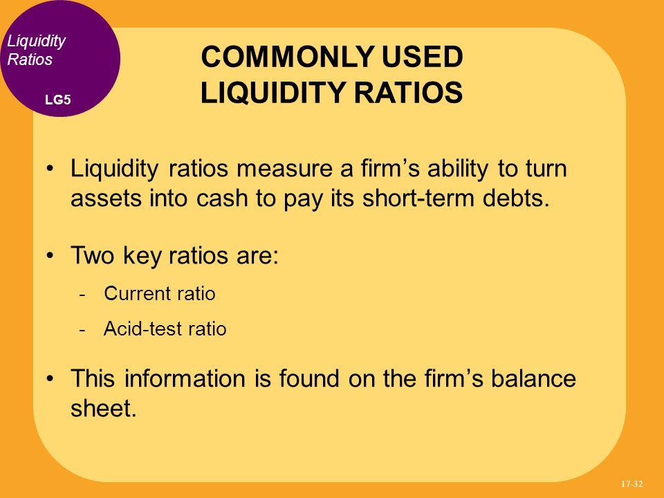 COMMONLY USED LIQUIDITY RATIOS
