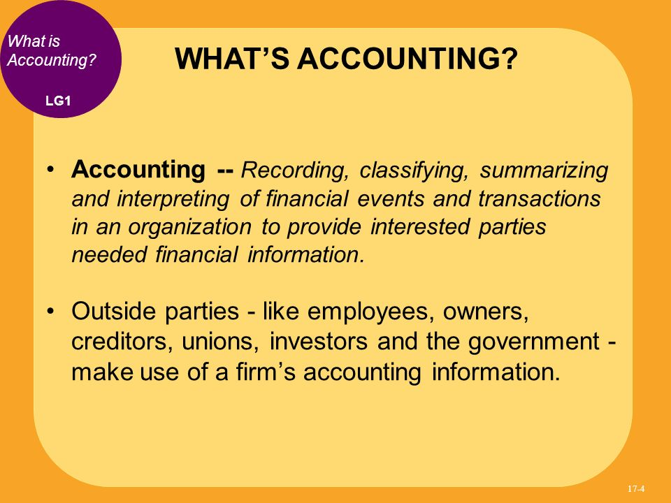 WHAT'S ACCOUNTING What is Accounting LG1.