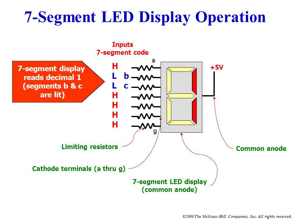7-Segment LED Display Operation