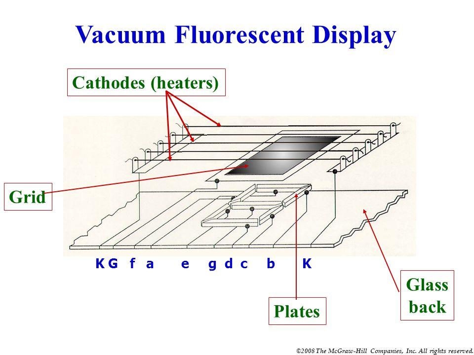 Vacuum Fluorescent Display