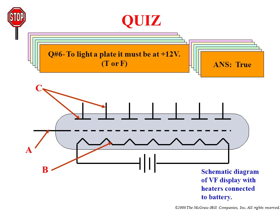 QUIZ C A B Q#1- Part A is the ___.