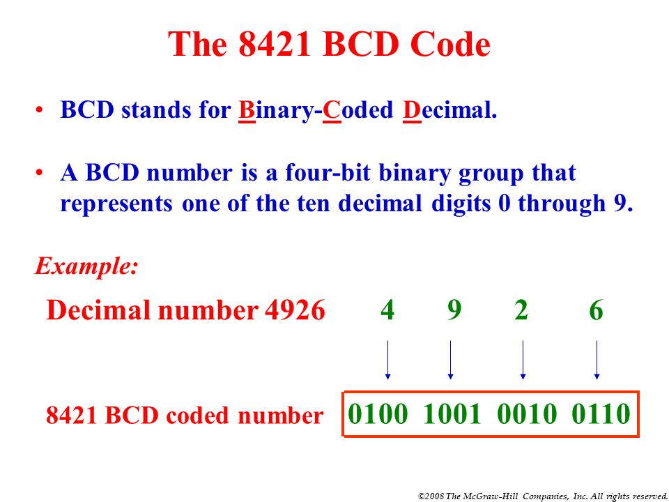 The 8421 BCD Code Decimal number