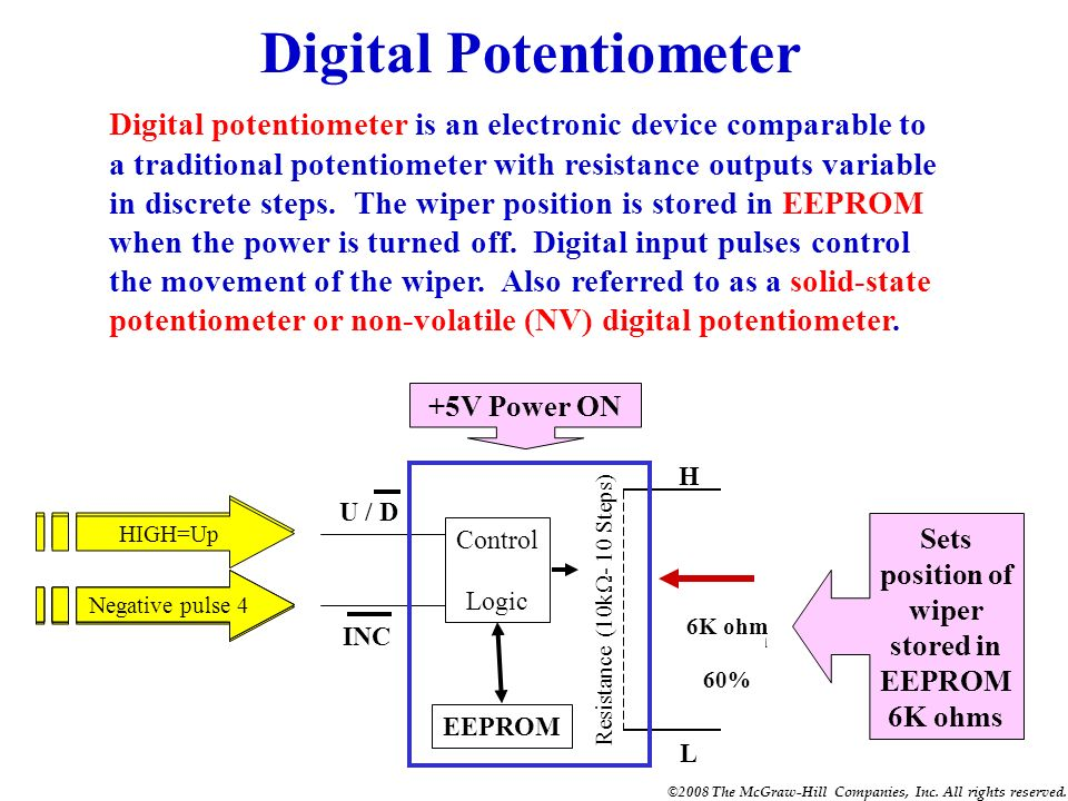 Sets position of wiper stored in EEPROM 6K ohms