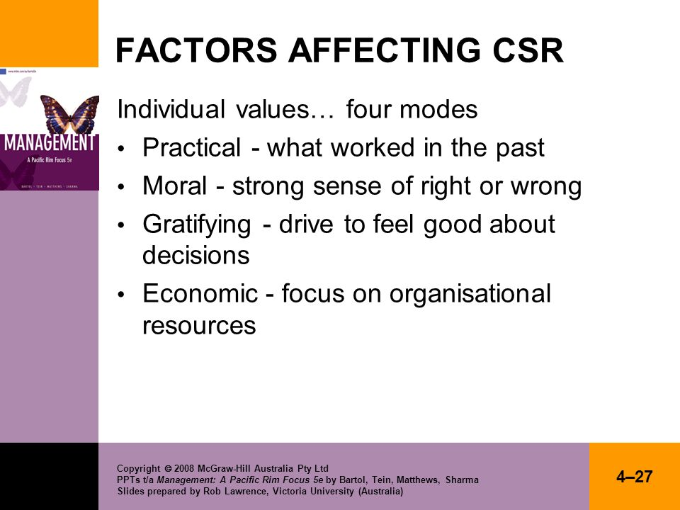 FACTORS AFFECTING CSR Individual values… four modes