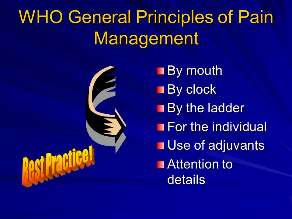 WHO General Principles of Pain Management